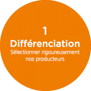 Valeur 1 : Différenciation